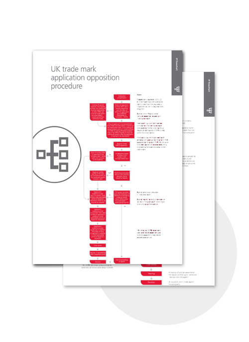 uk eu trade mark procedures